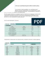 Fortinet - Fortigate Dual Link Load Sharing