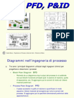 Diagram Mi Process o