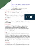 Aprenda Os Significados de DVDRip