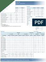 Residential Home Resale Statistics - Howard County November 2011