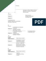 Administração Geral e Estrutura Organizacional