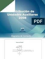 IDEF0 Unidades auxiliares 2008