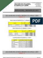 Resultados y clasificaciones de la 6ª jornada