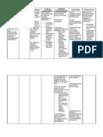 Cholecystitis NCP