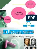 La Escuea Nueva - Corriente Pedagogica-mgp