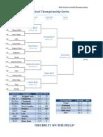 BCS Playoffs- 2008