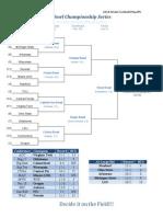 BCS Playoffs 2010
