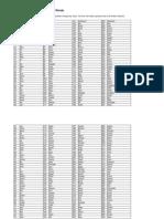Word List 300