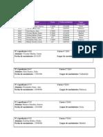 Práctica 1-Ordenación y clasificación de documentación, siguiendo distintos criterios