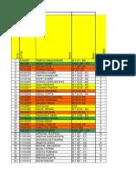 ICP Lab grade - JIIT 1st semester (2011-2015)