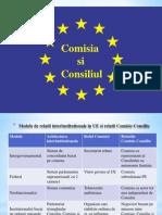 Comisia Si Consiliul Modificat