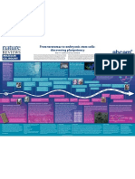 Discoveringpluripotency Poster