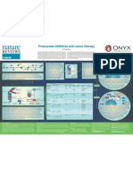 Proteasome Poster