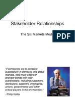 6 Markets Model