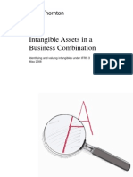 Intangible Assets Guide