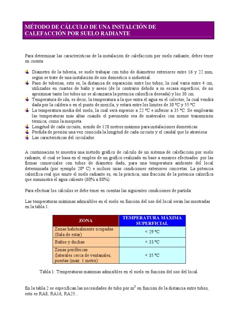 Suelo radiante precio m2 best latest excellent colector - Precio suelo radiante m2 ...
