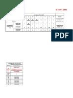 Design Guide Detectors
