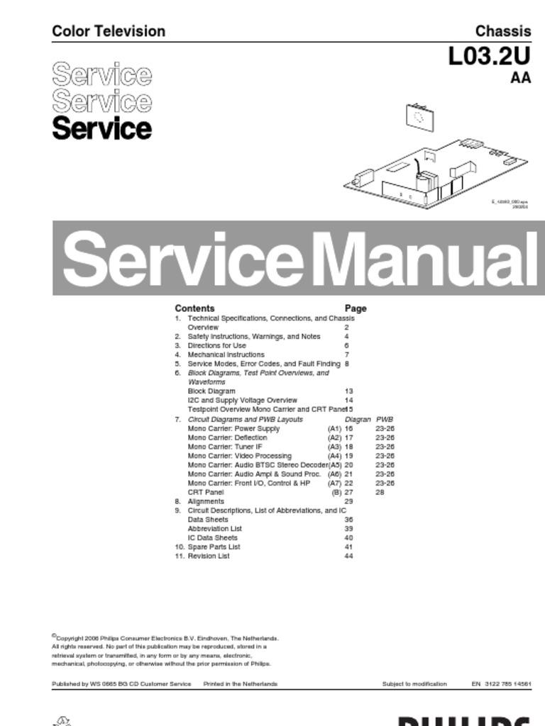 Magnavox Lo3.2U AA for (13MT1431/17, 20MT1331/17