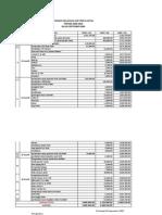 Laporan Keuangan Hmf Perbulan