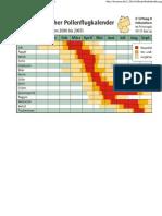 pollenkalender Polleninformationsdienst