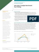 CIO Budget Bench Marking Findings