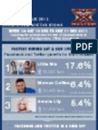 X Factor social media analysis infographic for Week 10