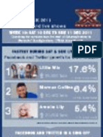 XFactorsocial media analysis infographic for Week 10