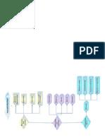 Esquema Capponi PDF