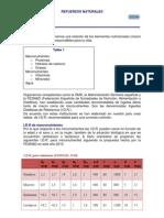Elementos Nutricionales Macronutrientes y Micronutrientes
