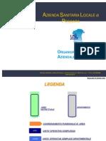 Organigramma ASL Pescara 21_10_11