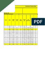 Cc Pressure Data 1