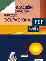 clasificación fr willis