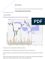 IJM Sandwiched Between Kumo Shadow and Future Kumo _ AsiaPacFinance