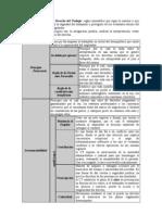 Principios Generales Del Derecho Del Trabajo Arac