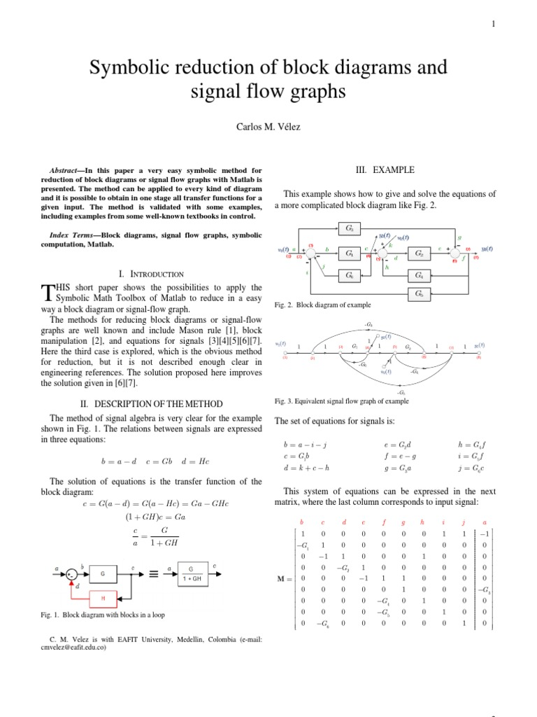 Symbolic Reduction Of Block Diagrams1 Systems Science Computer Diagram Matlab Programming