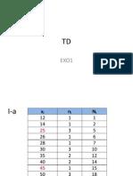 TD statistique