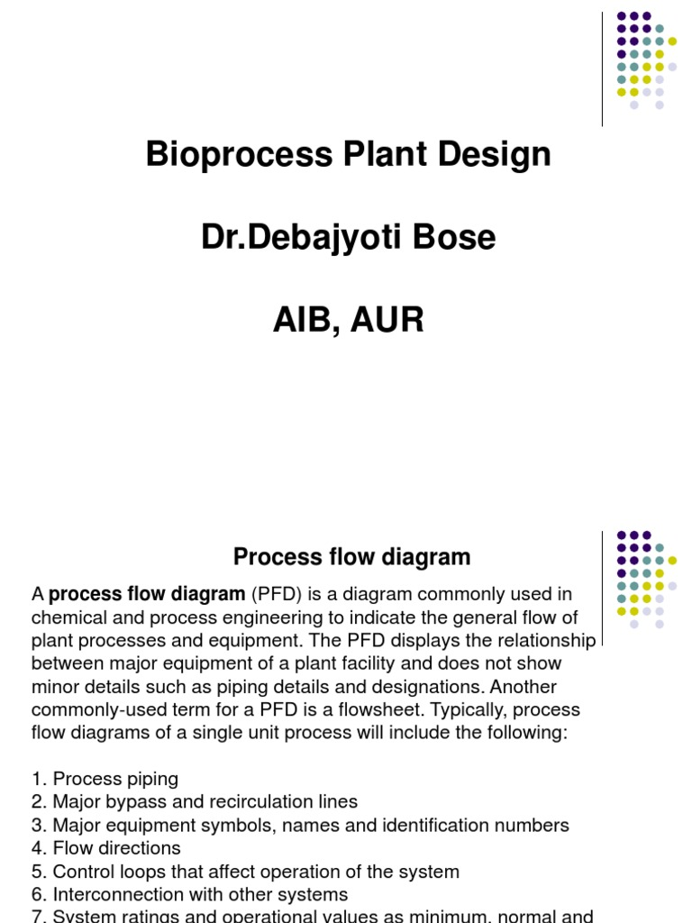 Plant Layout General Design Incineration Waste Process Flow Diagram Reverse Osmosis