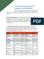 Categorías de Área Natural Protegida Del SINANPE