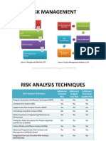 Gist on Literatures Related to Project Risk Management