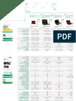 Comparar Ordenadores Portátiles