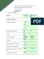 Símbolos de la norma DIN y NEMA comparación