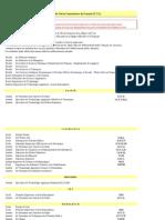 Dispenses Du TCF 2009