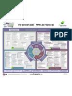 Mapa de Procesos ITIL 2011