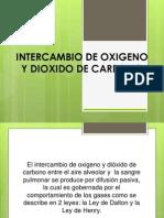Inter Cam Bio de Oxigeno y Dioxido de Carbonoooooo