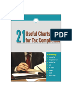 Tax Compliance Chart