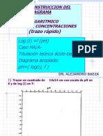 DIAGRAMA_RAPIDO_pH_5250