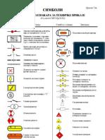 Simboli zaštite od požara za tehničke prikaze
