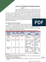 Guideline Penanganan Hipertensi Berdasarkan Jnc 7