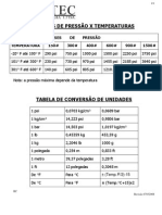 Classes de Pressao X Temperatura