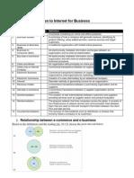 02 Worksheet Ebus Implications Ver2 (1)